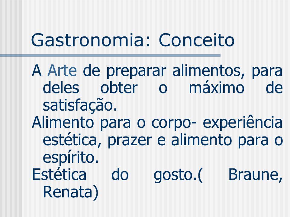 Gastronomia: Conceito