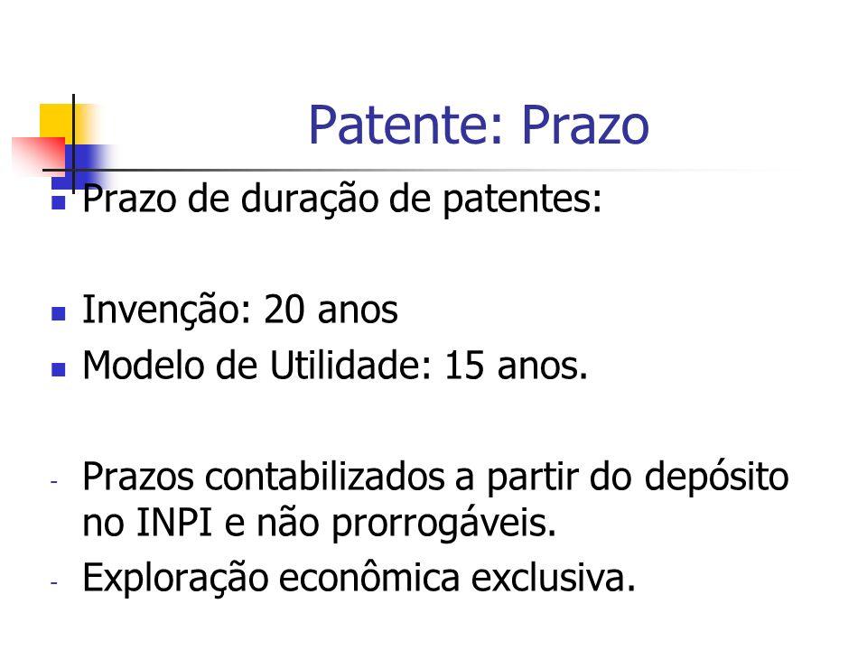 Patente: Prazo Prazo de duração de patentes: Invenção: 20 anos