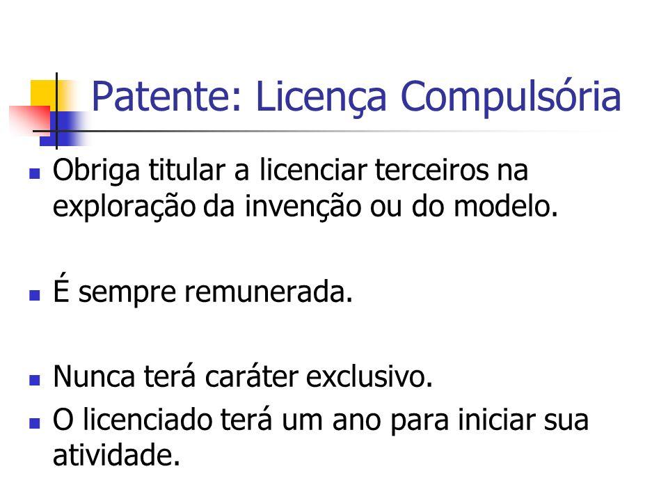 Patente: Licença Compulsória