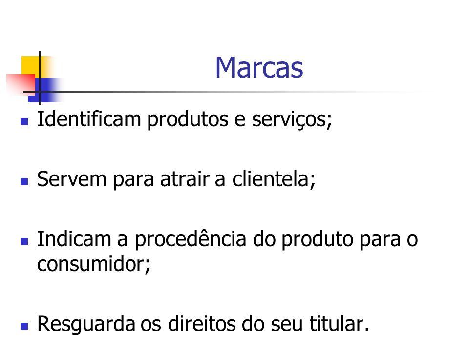 Marcas Identificam produtos e serviços;