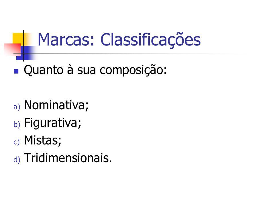 Marcas: Classificações
