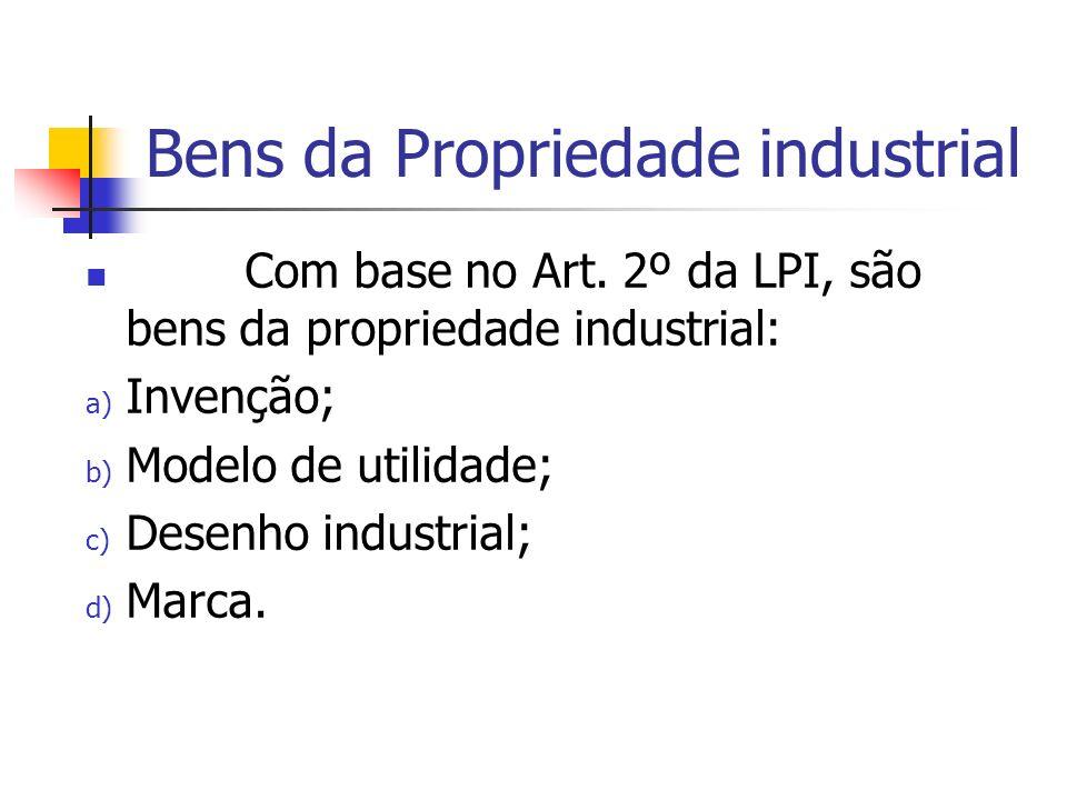 Bens da Propriedade industrial