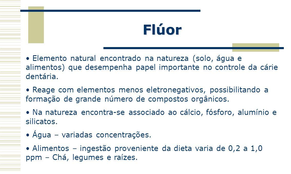 FlúorElemento natural encontrado na natureza (solo, água e alimentos) que desempenha papel importante no controle da cárie dentária.