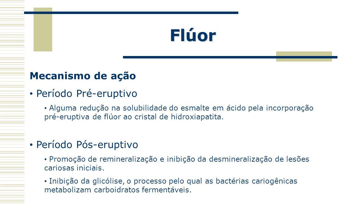 Flúor Mecanismo de ação Período Pré-eruptivo Período Pós-eruptivo