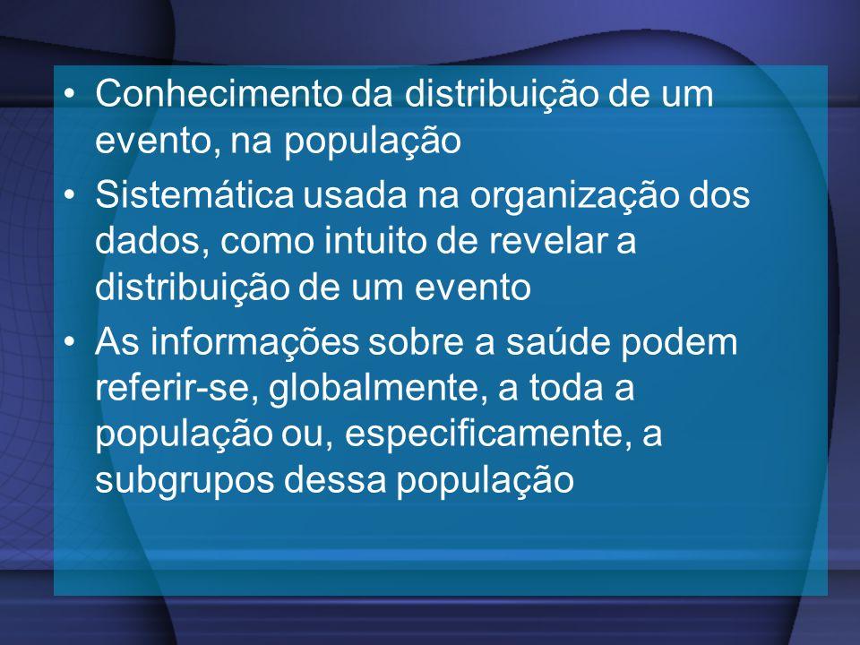 Conhecimento da distribuição de um evento, na população