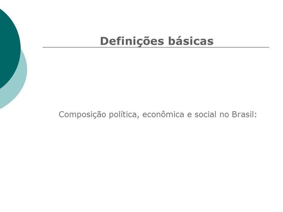 Definições básicas Composição política, econômica e social no Brasil: