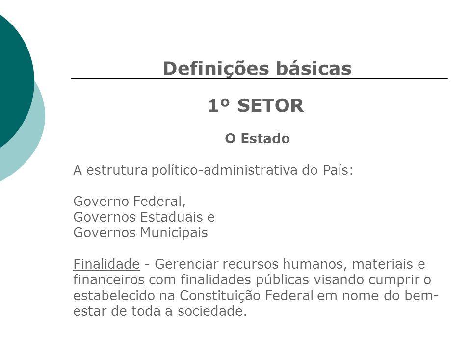 Definições básicas 1º SETOR O Estado