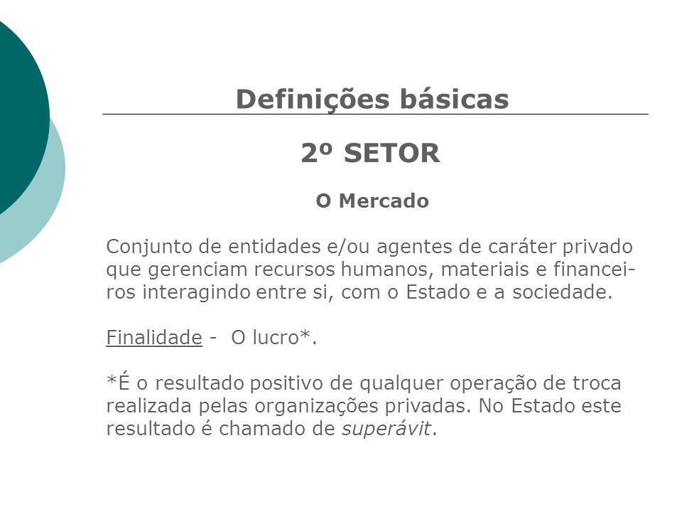 Definições básicas 2º SETOR O Mercado