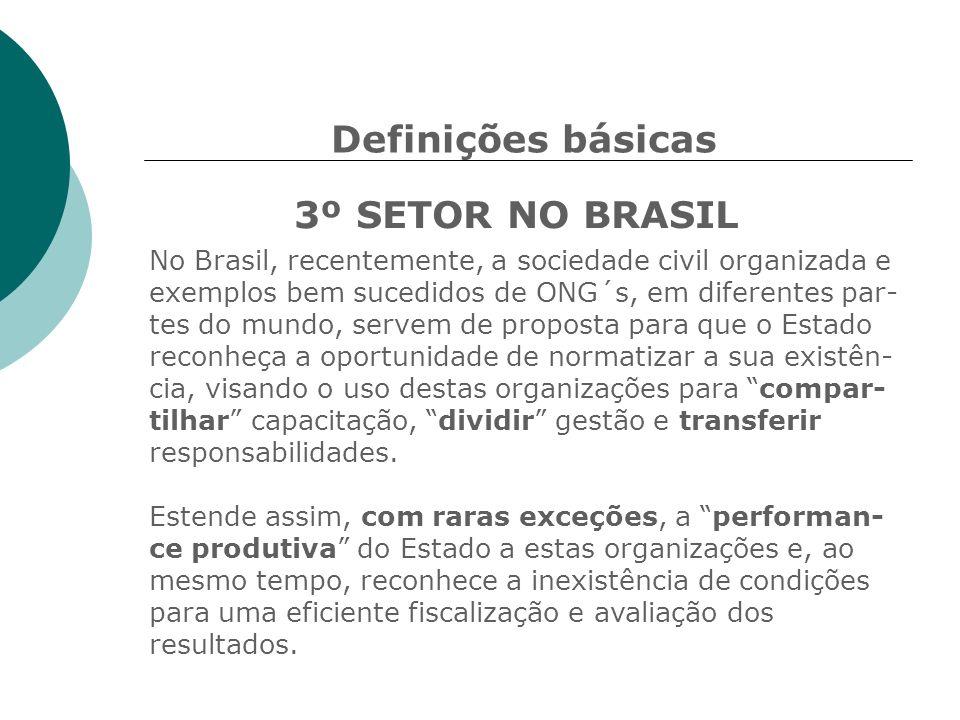 Definições básicas 3º SETOR NO BRASIL