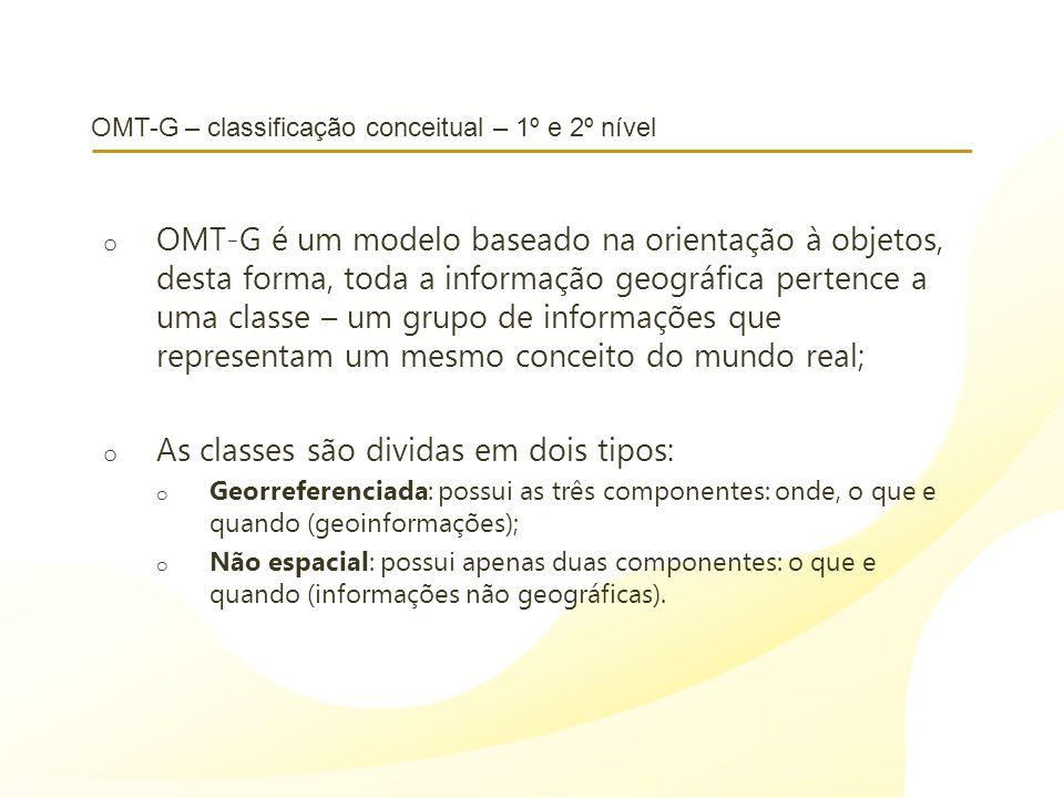 OMT-G – classificação conceitual – 1º e 2º nível