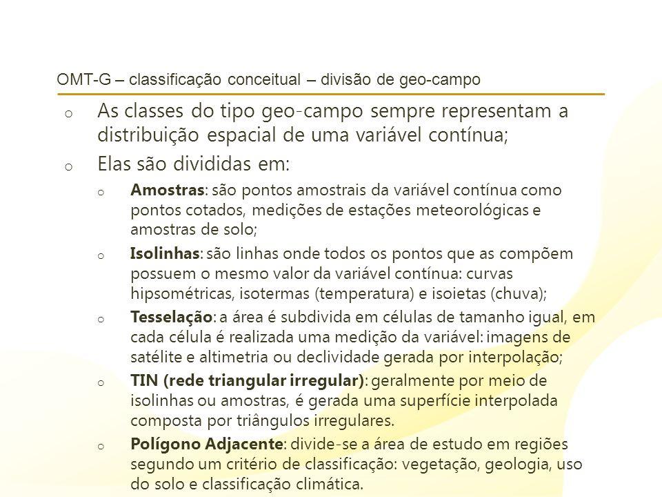 OMT-G – classificação conceitual – divisão de geo-campo
