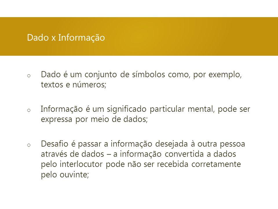 Dado x Informação Dado é um conjunto de símbolos como, por exemplo, textos e números;