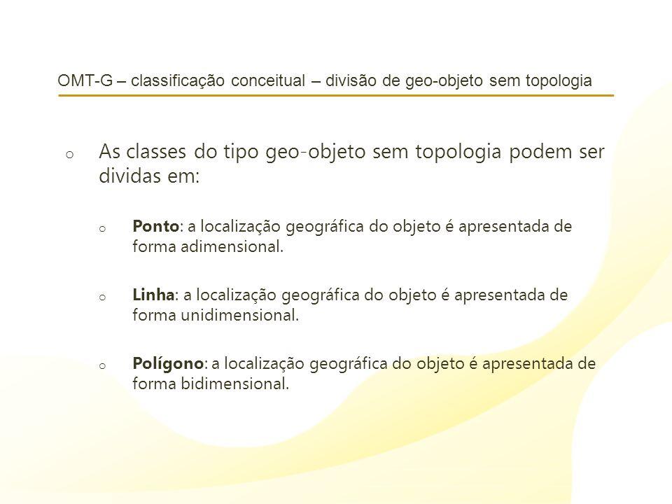 OMT-G – classificação conceitual – divisão de geo-objeto sem topologia