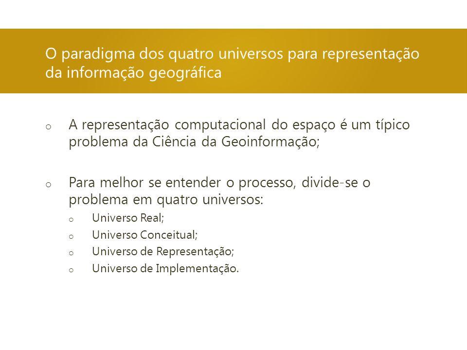 O paradigma dos quatro universos para representação da informação geográfica