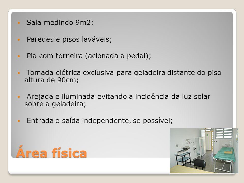 Área física Sala medindo 9m2; Paredes e pisos laváveis;