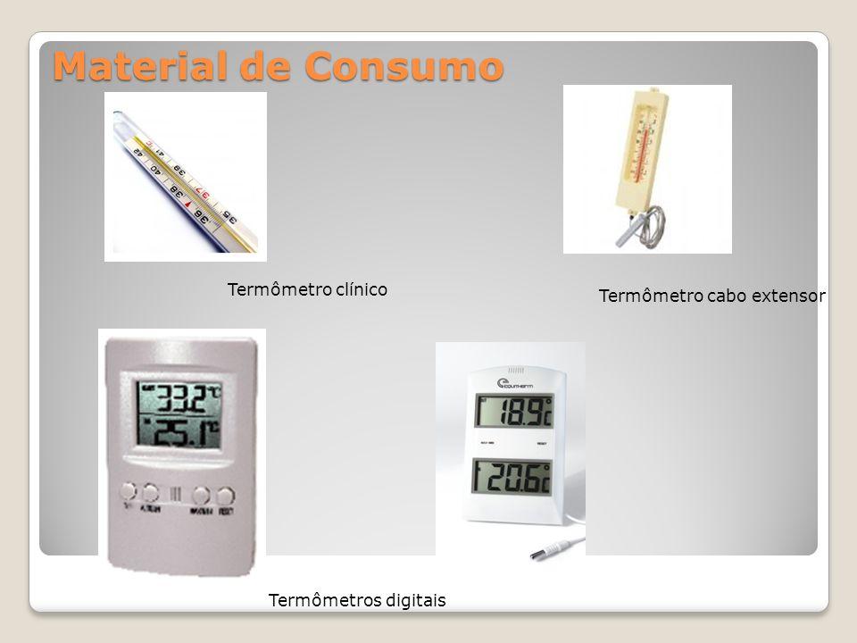 Material de Consumo Termômetro clínico Termômetro cabo extensor