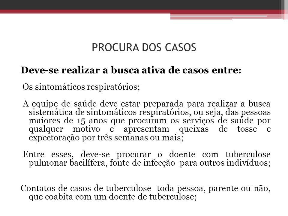 PROCURA DOS CASOS Deve-se realizar a busca ativa de casos entre: