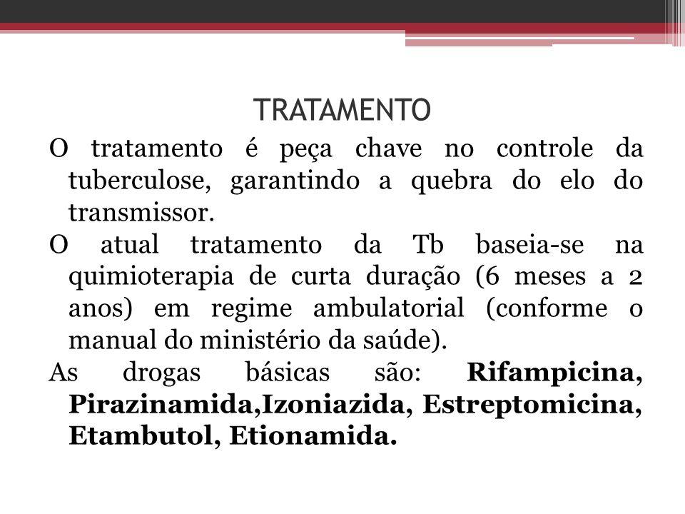 TRATAMENTO O tratamento é peça chave no controle da tuberculose, garantindo a quebra do elo do transmissor.