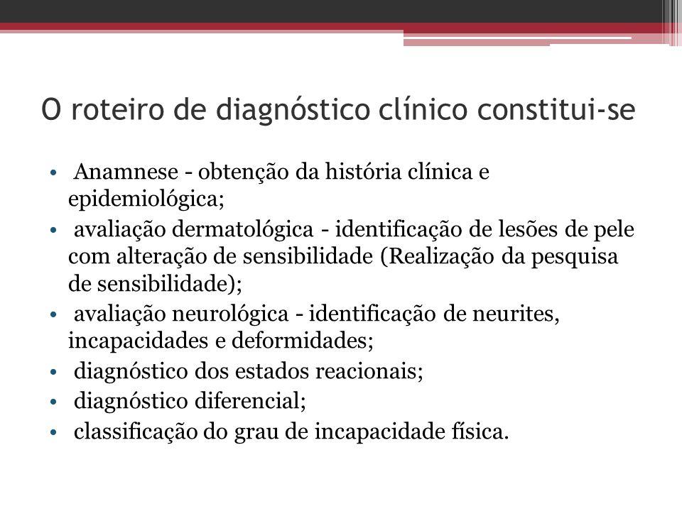 O roteiro de diagnóstico clínico constitui-se