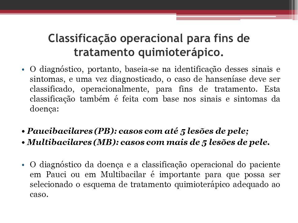 Classificação operacional para fins de tratamento quimioterápico.