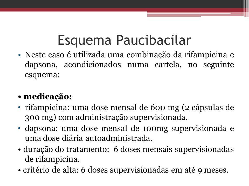 Esquema Paucibacilar Neste caso é utilizada uma combinação da rifampicina e dapsona, acondicionados numa cartela, no seguinte esquema: