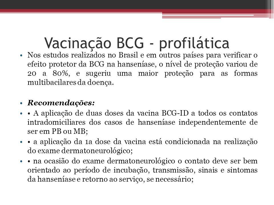 Vacinação BCG - profilática