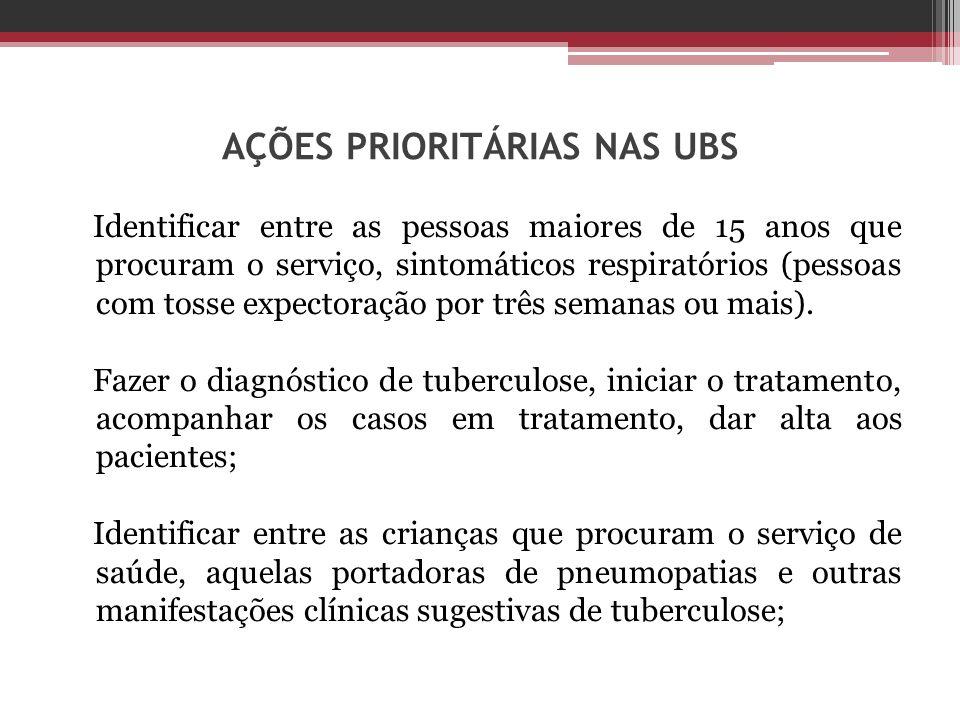 AÇÕES PRIORITÁRIAS NAS UBS