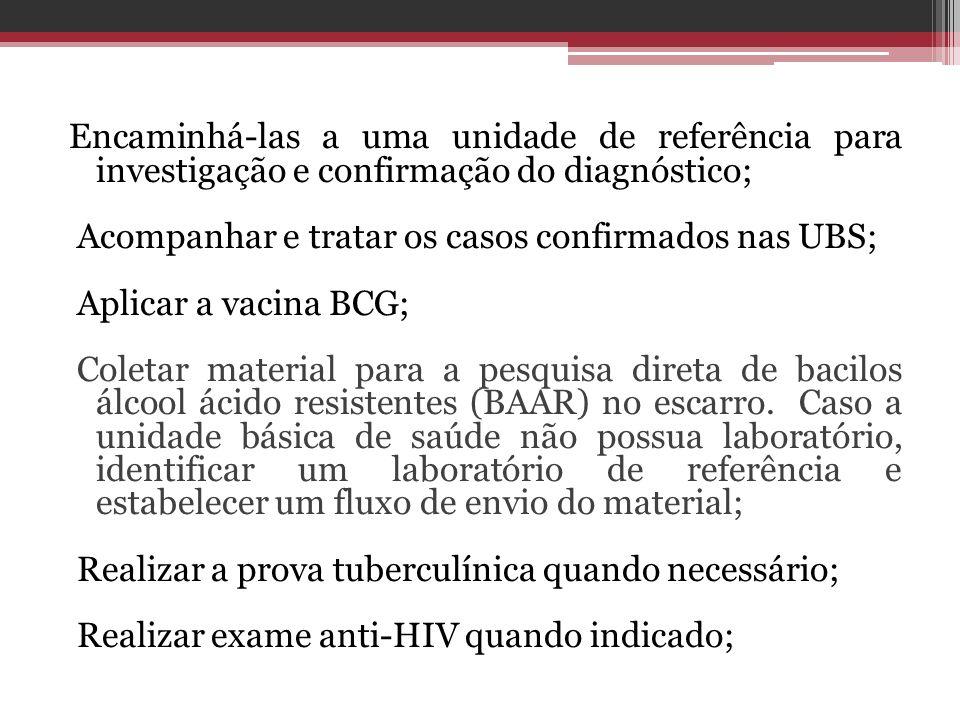 Encaminhá-las a uma unidade de referência para investigação e confirmação do diagnóstico; Acompanhar e tratar os casos confirmados nas UBS; Aplicar a vacina BCG; Coletar material para a pesquisa direta de bacilos álcool ácido resistentes (BAAR) no escarro.