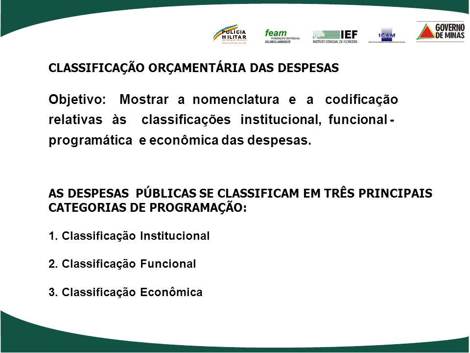 CLASSIFICAÇÃO ORÇAMENTÁRIA DAS DESPESAS