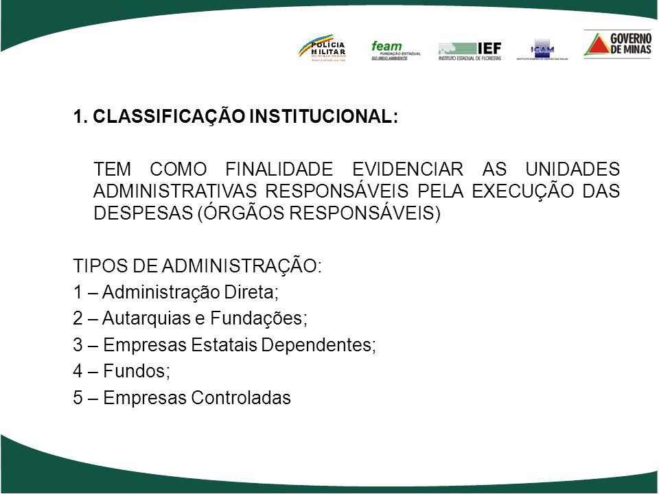 1. CLASSIFICAÇÃO INSTITUCIONAL: