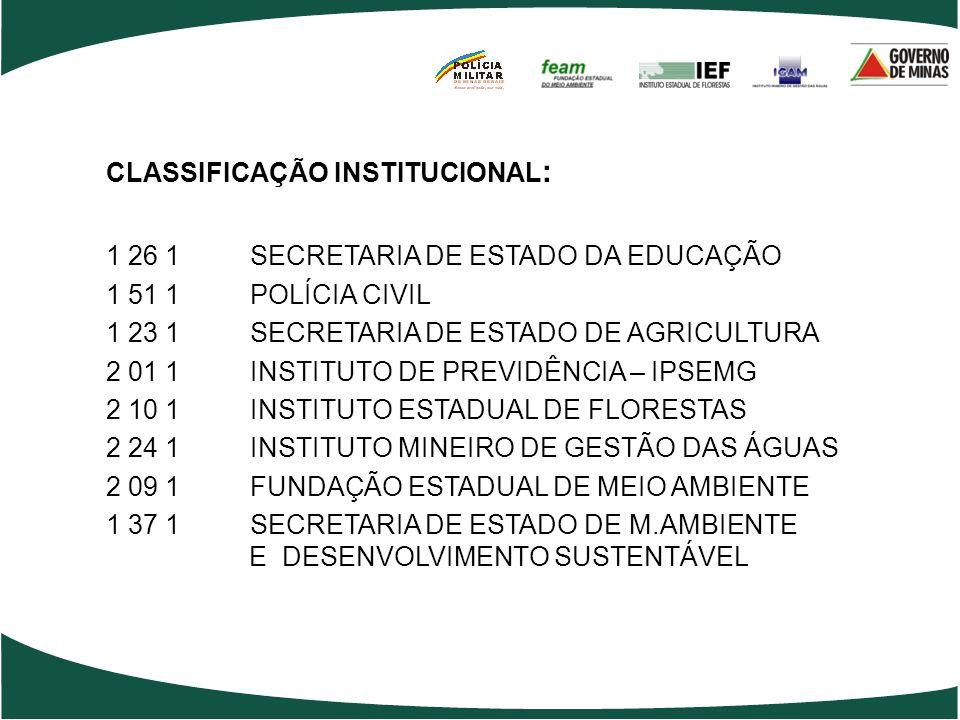 CLASSIFICAÇÃO INSTITUCIONAL: