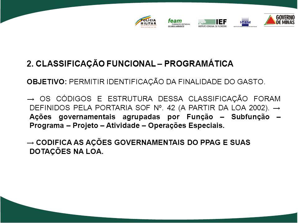 2. CLASSIFICAÇÃO FUNCIONAL – PROGRAMÁTICA