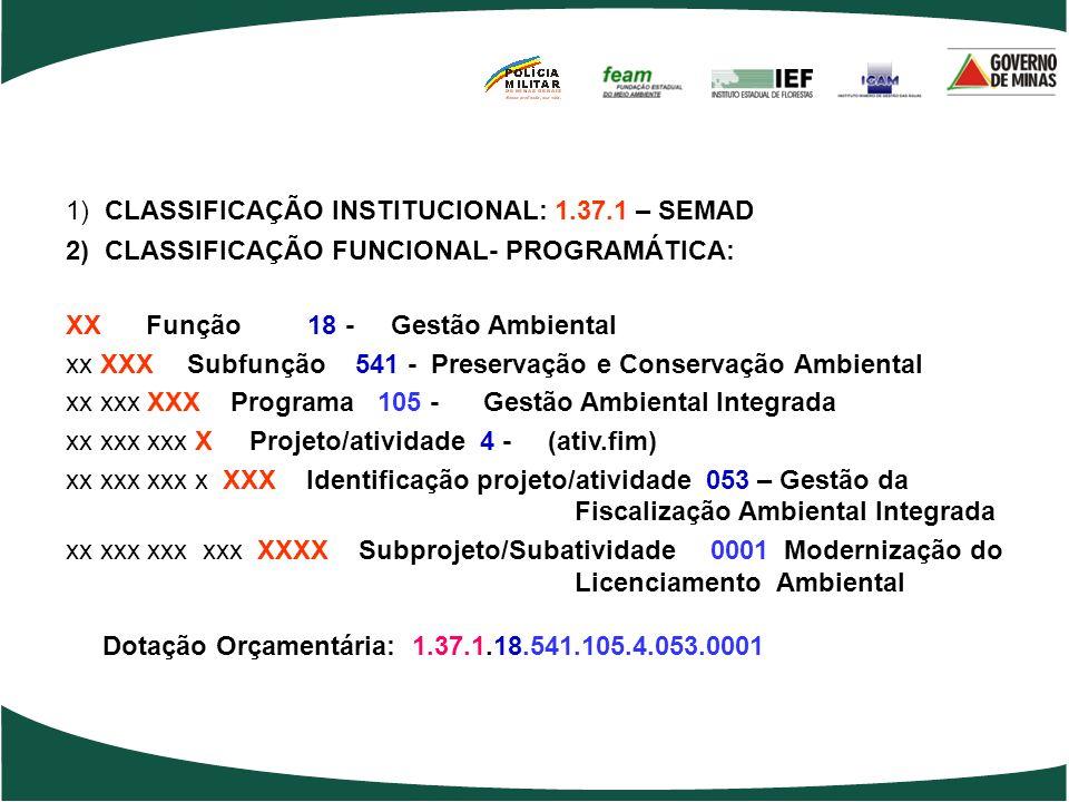 1) CLASSIFICAÇÃO INSTITUCIONAL: 1.37.1 – SEMAD