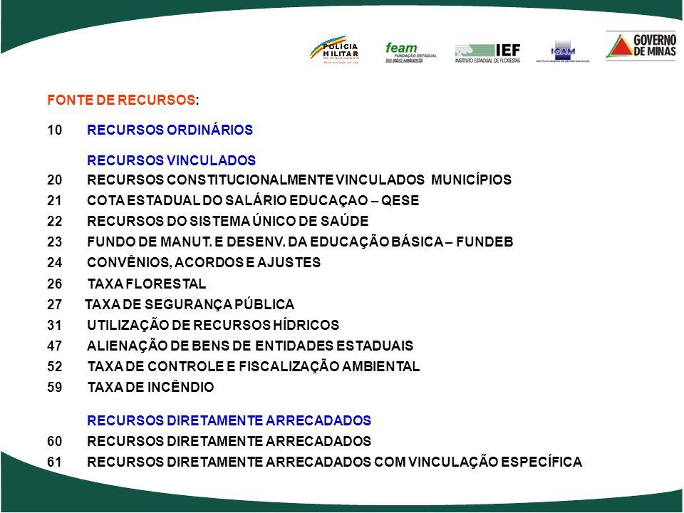 FONTE DE RECURSOS: 10 RECURSOS ORDINÁRIOS. RECURSOS VINCULADOS. RECURSOS CONSTITUCIONALMENTE VINCULADOS MUNICÍPIOS.
