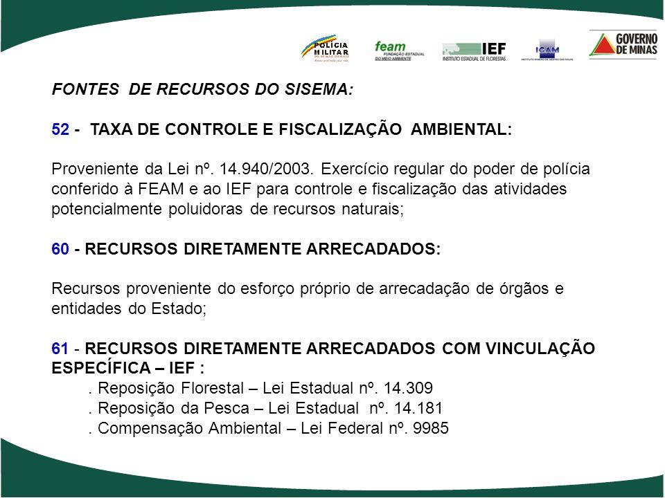 FONTES DE RECURSOS DO SISEMA: