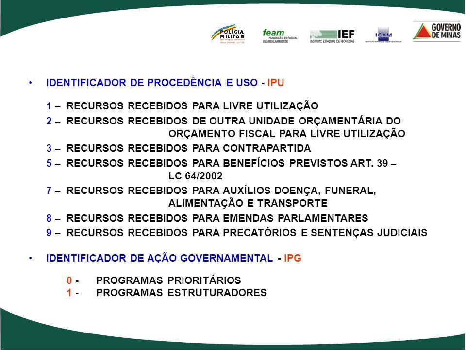 IDENTIFICADOR DE PROCEDÊNCIA E USO - IPU