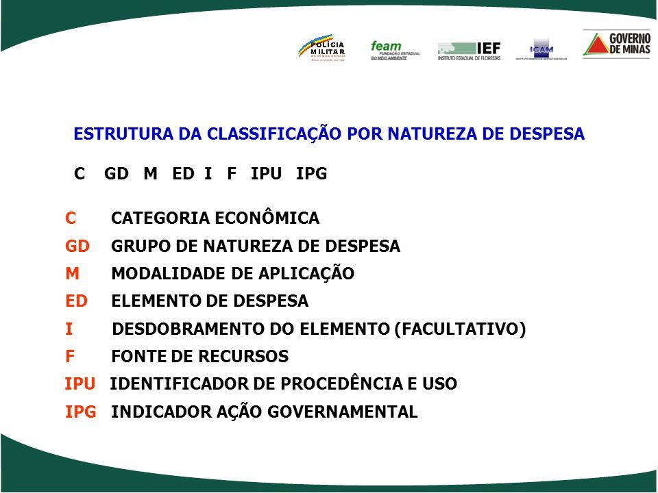 ESTRUTURA DA CLASSIFICAÇÃO POR NATUREZA DE DESPESA