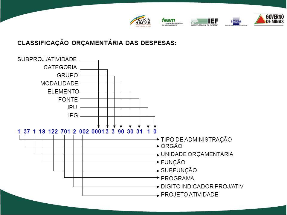 CLASSIFICAÇÃO ORÇAMENTÁRIA DAS DESPESAS: