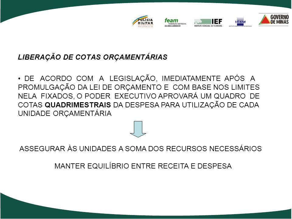 LIBERAÇÃO DE COTAS ORÇAMENTÁRIAS