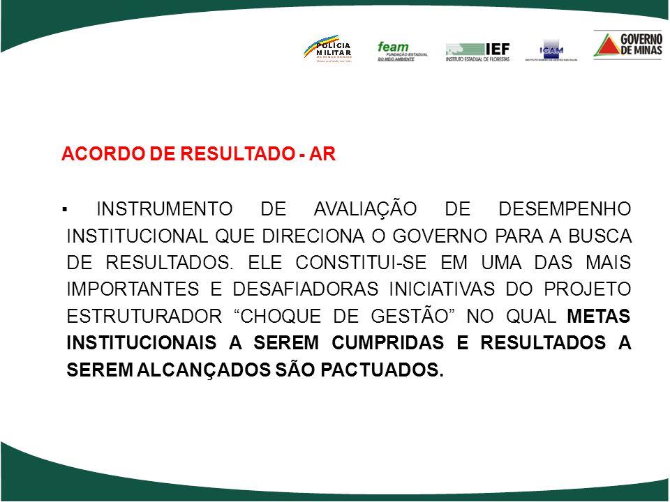 ACORDO DE RESULTADO - AR