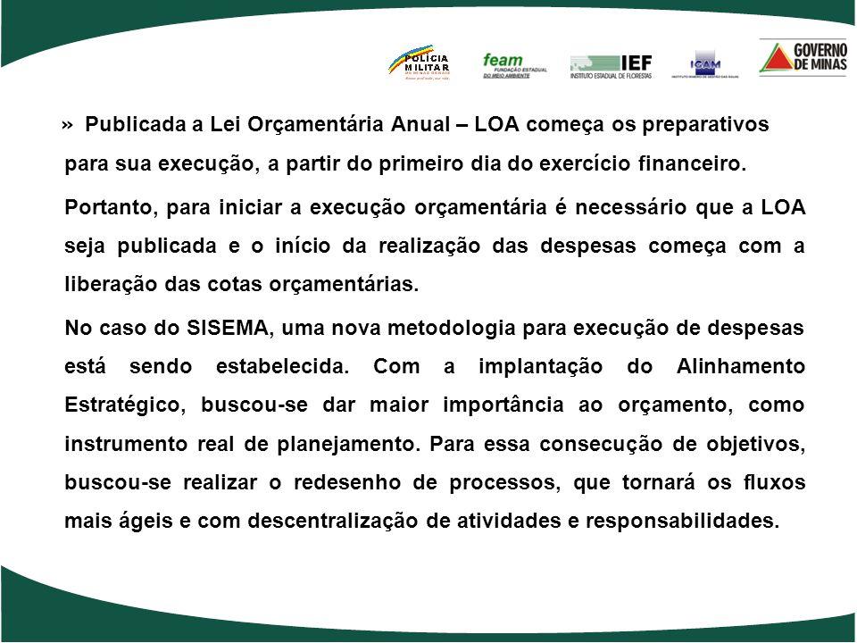 » Publicada a Lei Orçamentária Anual – LOA começa os preparativos para sua execução, a partir do primeiro dia do exercício financeiro.