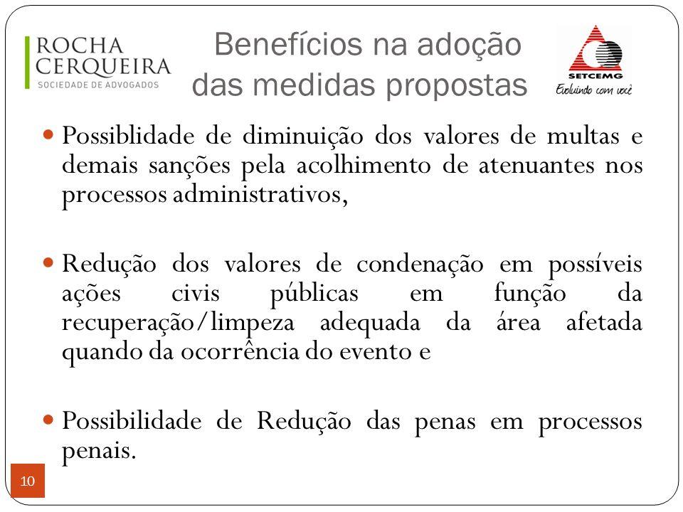 Benefícios na adoção das medidas propostas