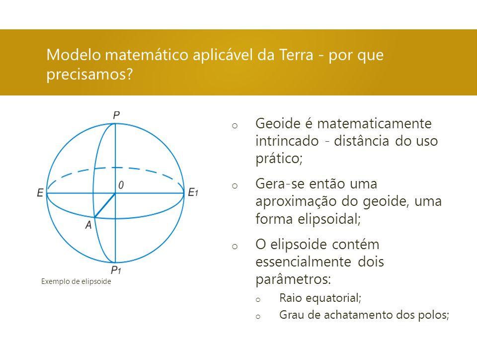 Modelo matemático aplicável da Terra - por que precisamos