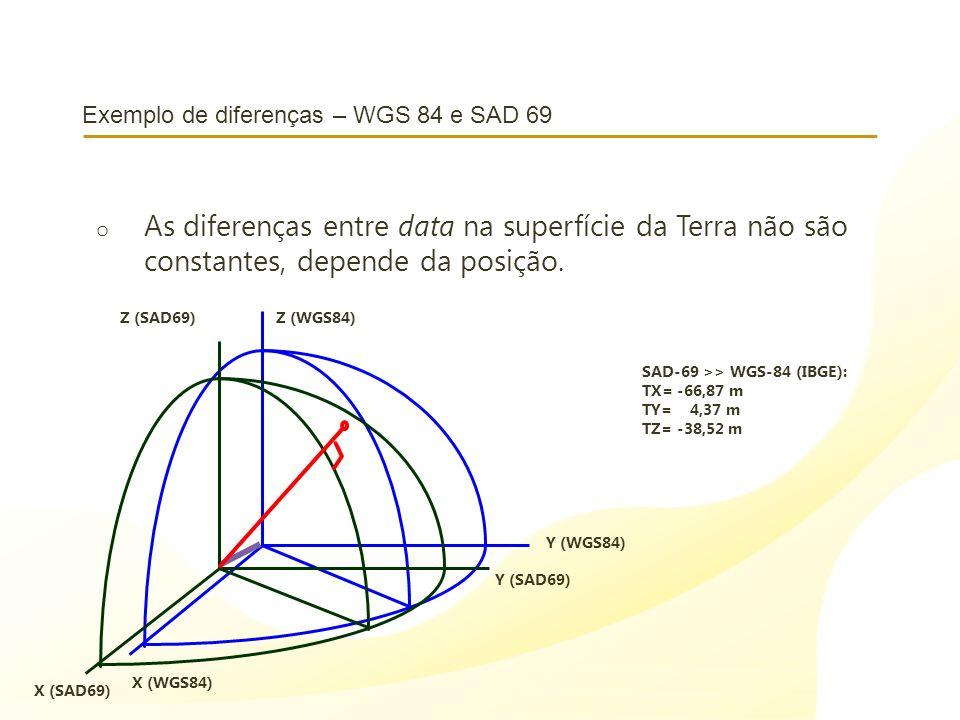 Exemplo de diferenças – WGS 84 e SAD 69
