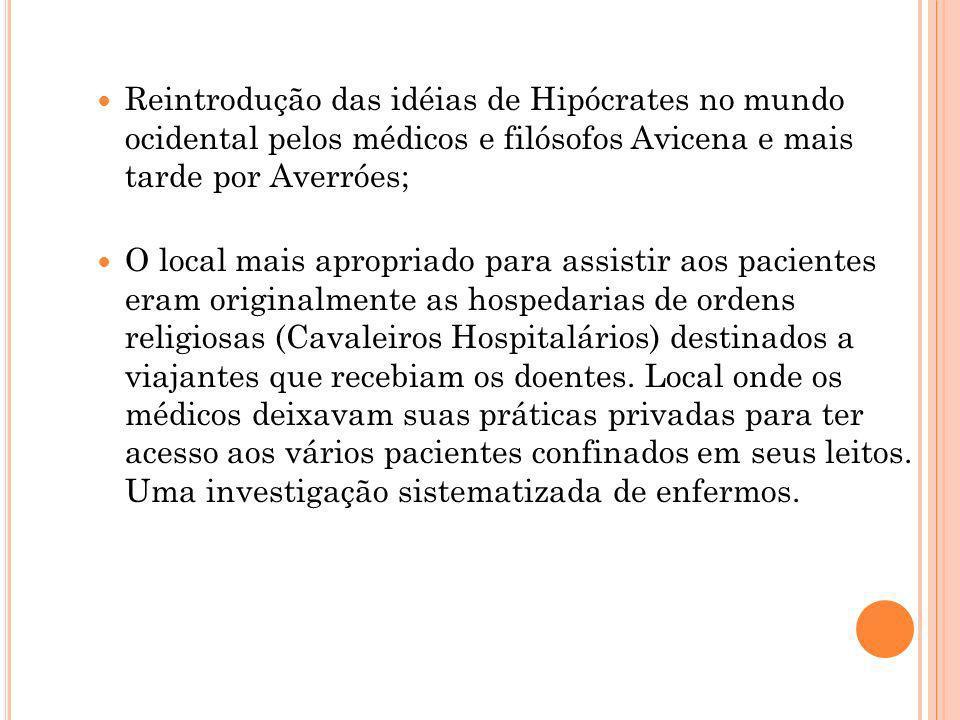Reintrodução das idéias de Hipócrates no mundo ocidental pelos médicos e filósofos Avicena e mais tarde por Averróes;