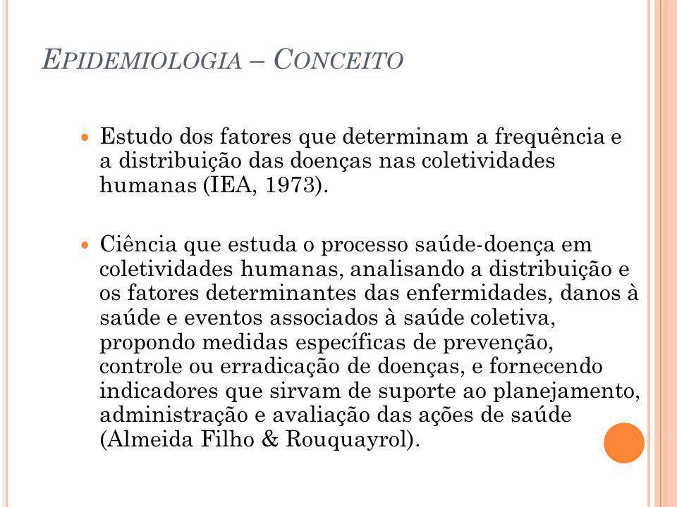 Epidemiologia – Conceito