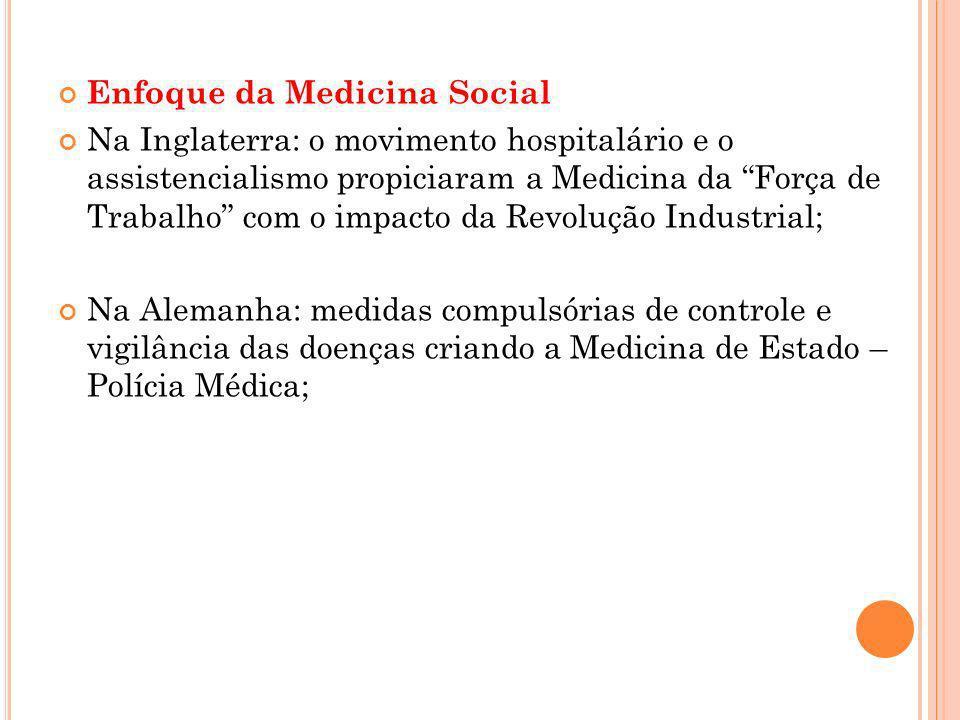 Enfoque da Medicina Social