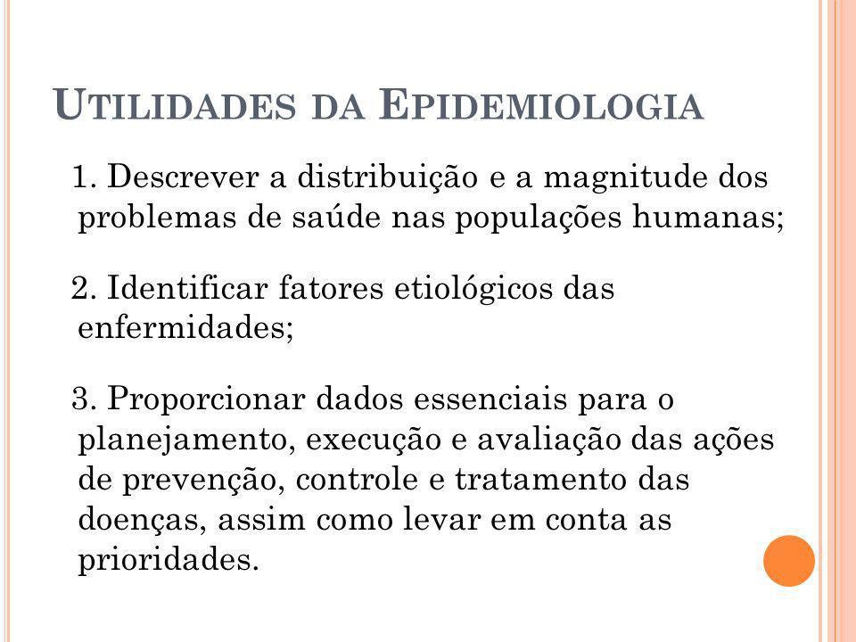 Utilidades da Epidemiologia