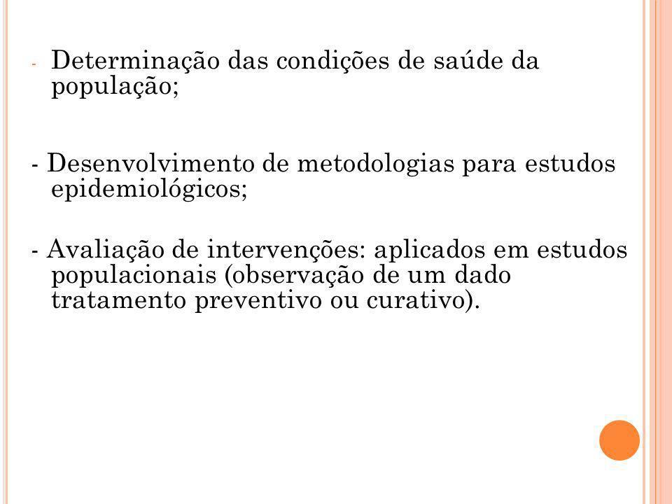 Determinação das condições de saúde da população;