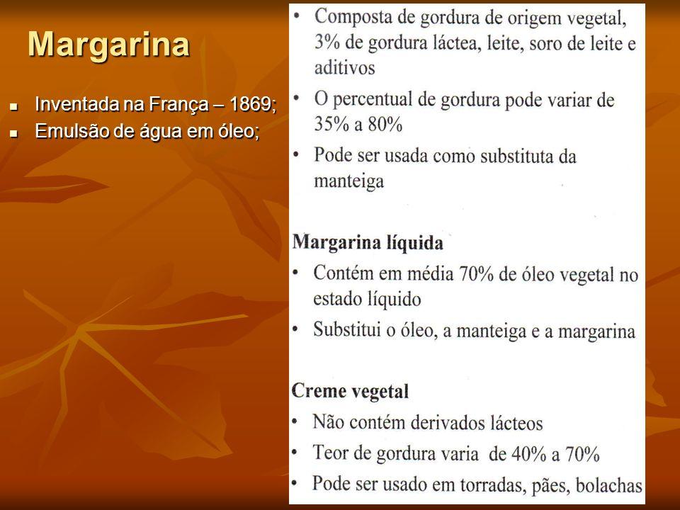 Margarina Inventada na França – 1869; Emulsão de água em óleo;